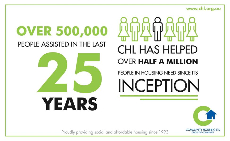 Community Housing Ltd celebrates 25 years of providing social and affordable housing